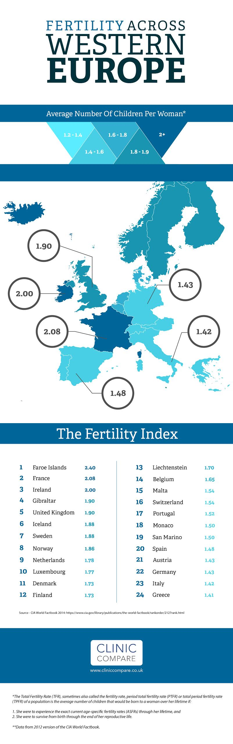 Fertility map of Europe